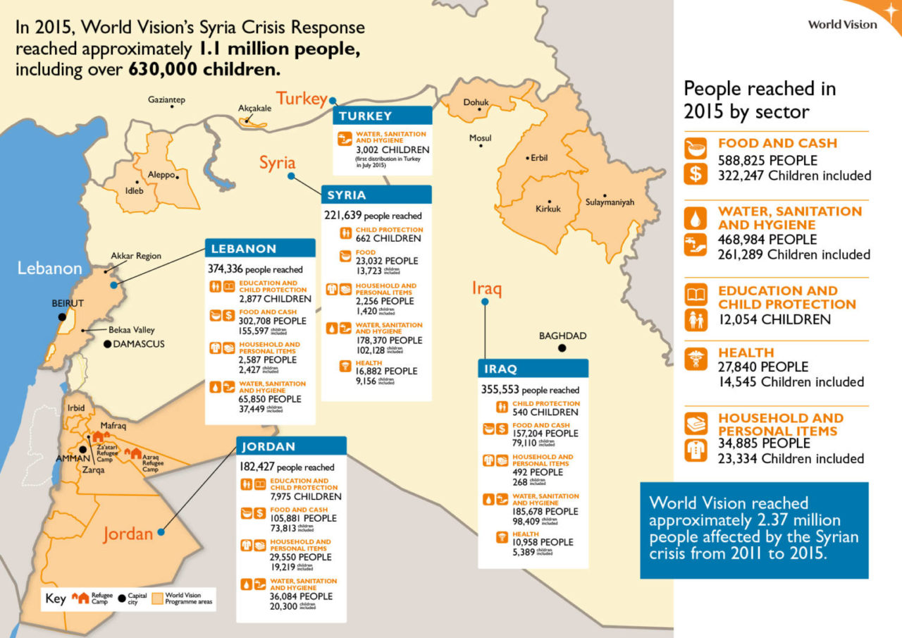 Map of World Vision's response to the Syrian refugee crisis
