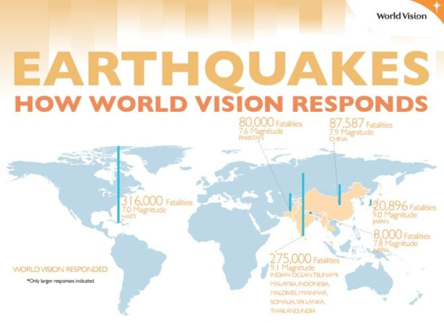 How World Vision responds to earthquakes (PDF)
