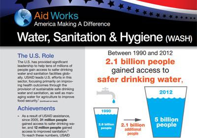 InterAction factsheet on Water, Sanitation and Hygiene (PDF)
