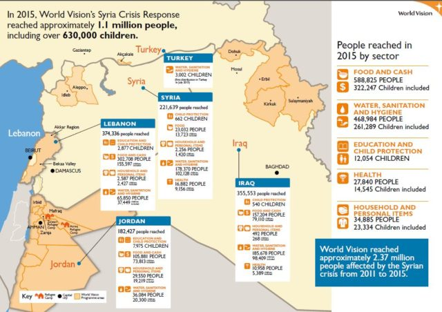 the possible effective solutions to the syrian refugee crisis Safe areas for syrian refugees need foreign military protection effective military protection are with the growing refugee crisis in the.