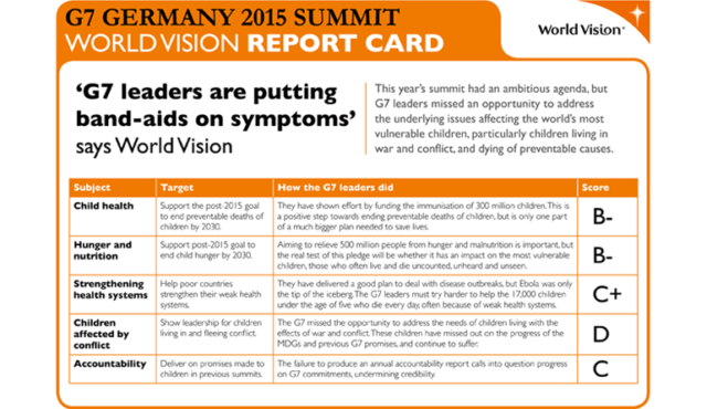 G7 Germany 2015 Summit Report Card by World Vision