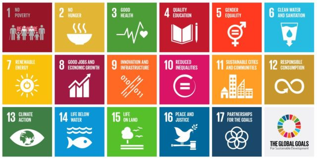 Sustainable Global Development Goals